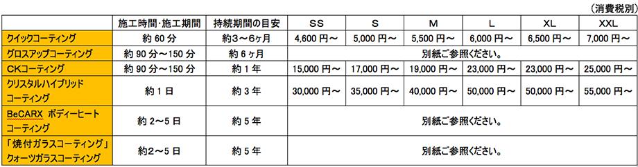 価格目安表